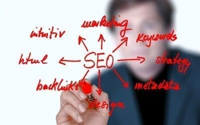 How to Rank Higher on Google: SEO 101