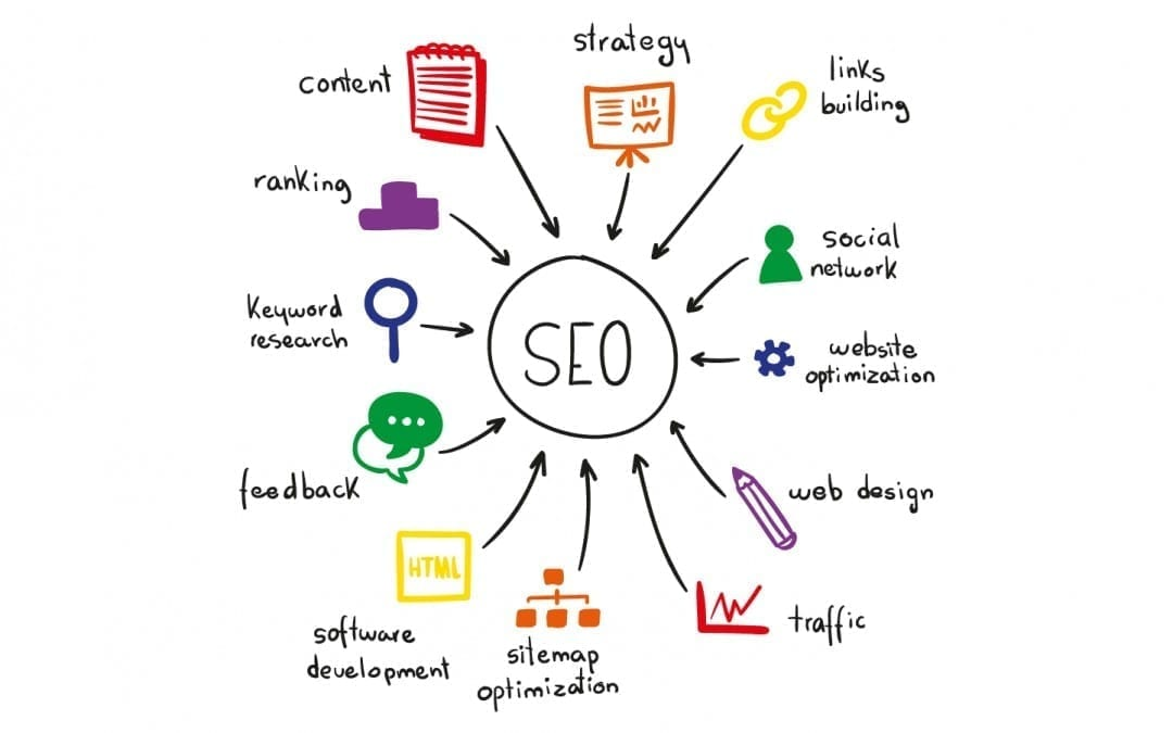 SEO Starter Tips for Small Businesses